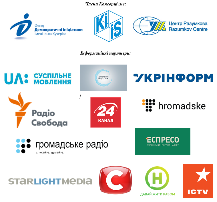 Exit-poll partners